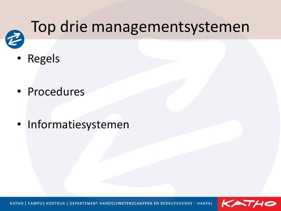 Top drie managementsystemen