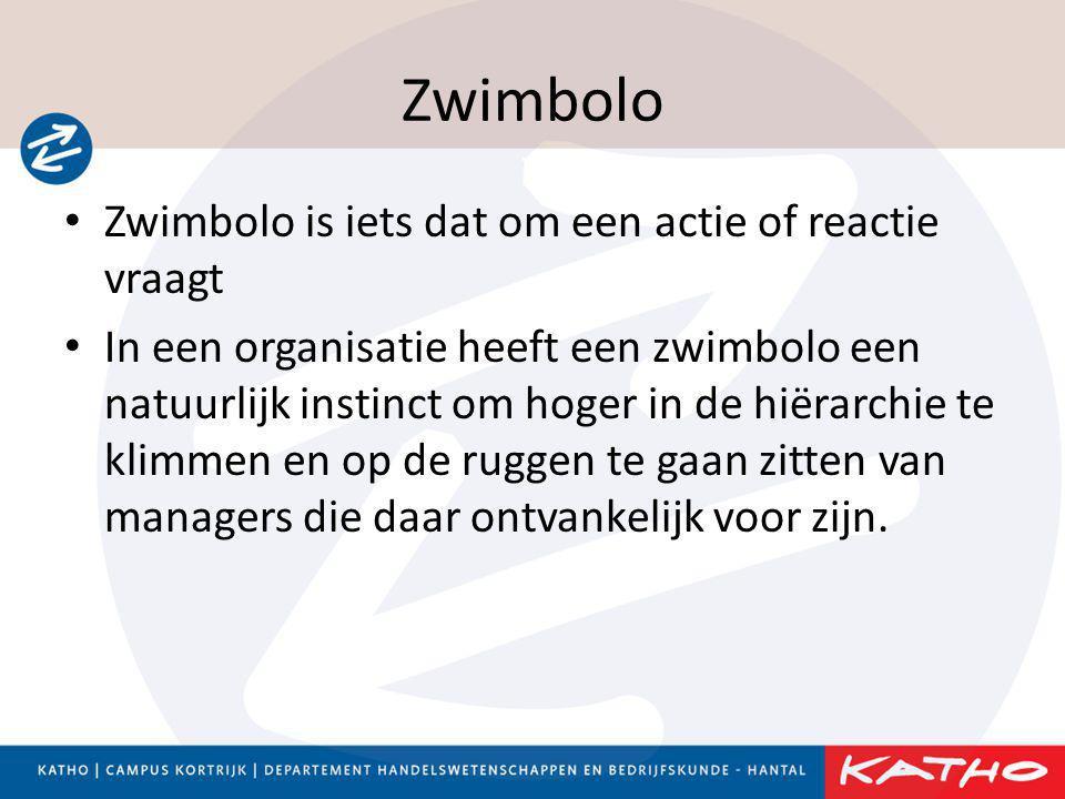 Zwimbolo Zwimbolo is iets dat om een actie of reactie vraagt