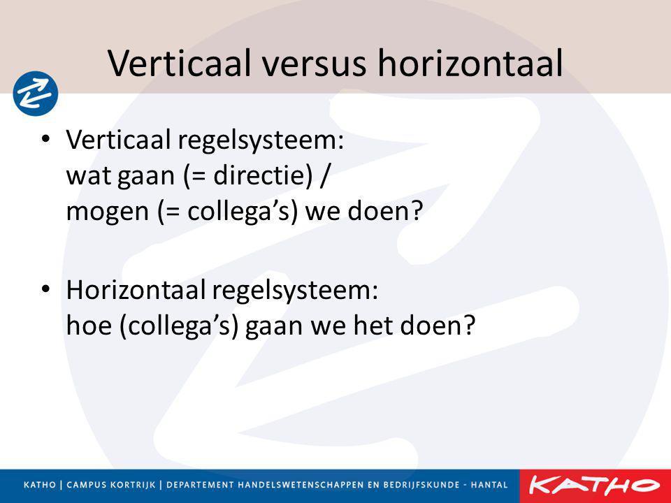 Verticaal versus horizontaal