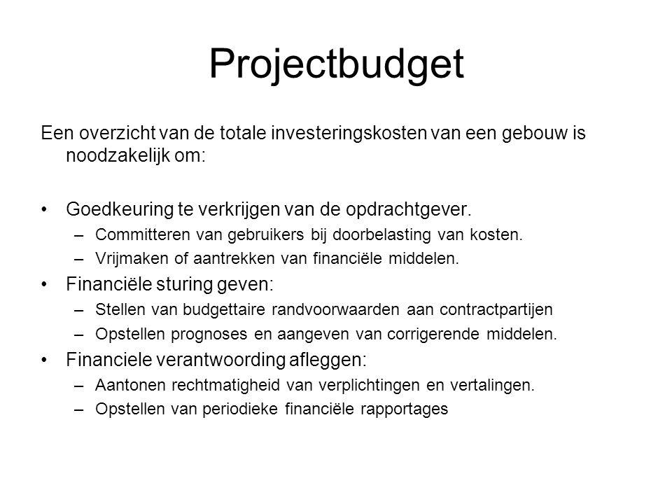 Projectbudget Een overzicht van de totale investeringskosten van een gebouw is noodzakelijk om: Goedkeuring te verkrijgen van de opdrachtgever.