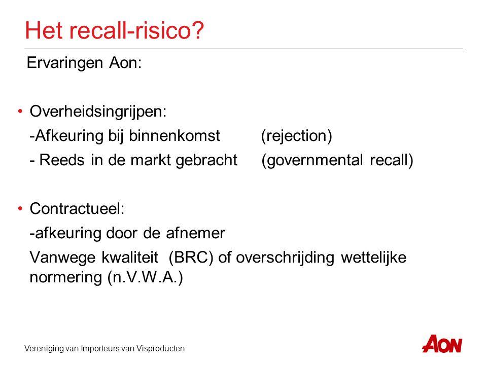 Het recall-risico Ervaringen Aon: Overheidsingrijpen: