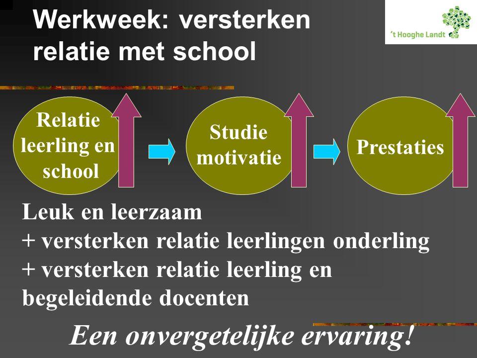Werkweek: versterken relatie met school