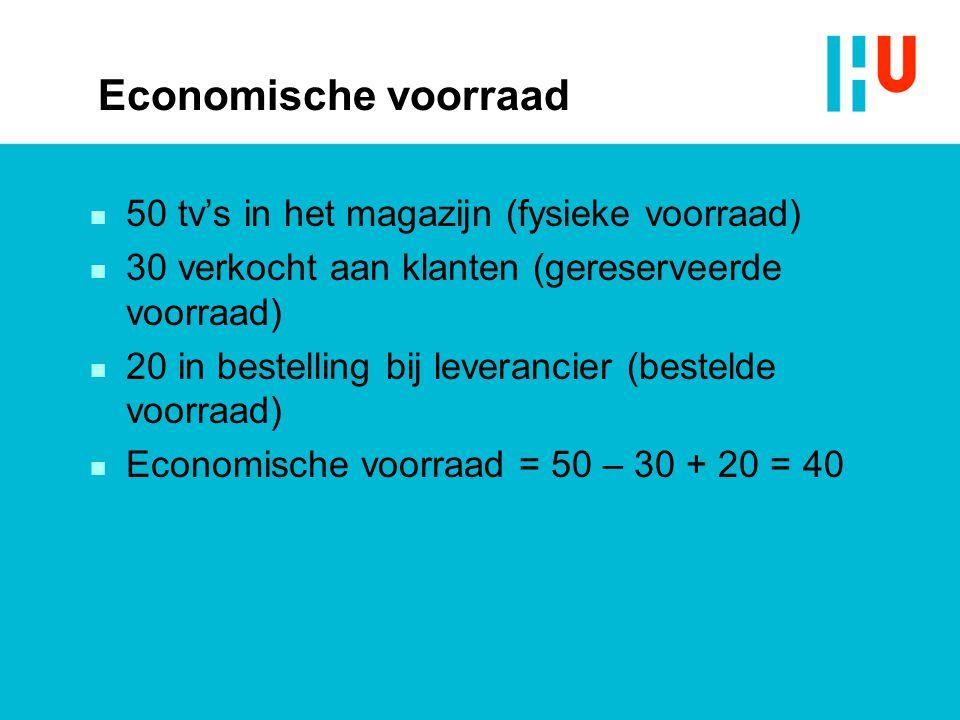 Economische voorraad 50 tv's in het magazijn (fysieke voorraad)