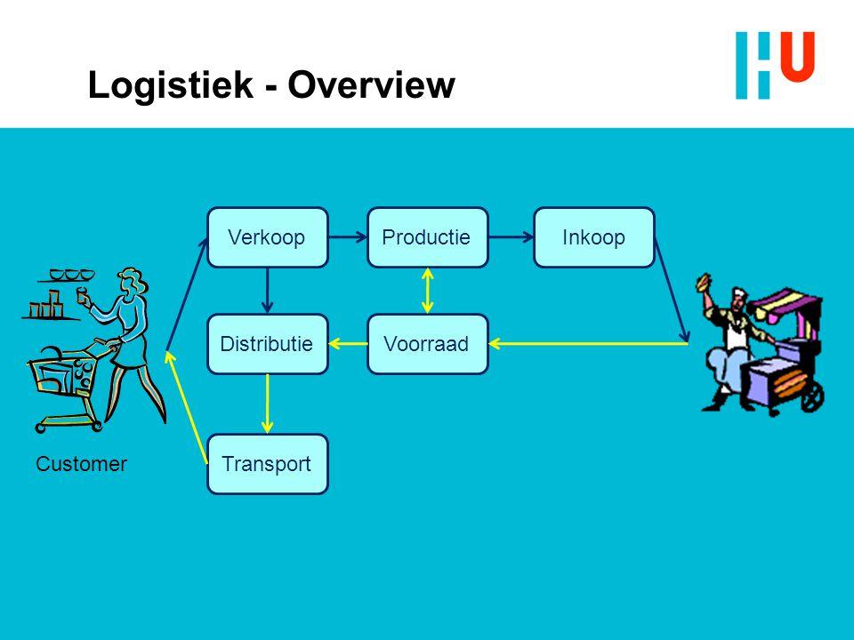 Logistiek - Overview Verkoop Productie Inkoop Distributie Voorraad