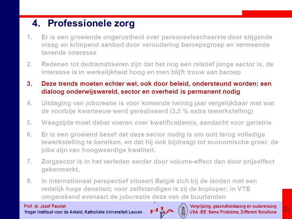 4. Professionele zorg