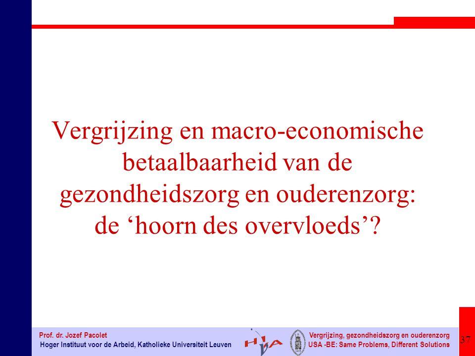 Vergrijzing en macro-economische betaalbaarheid van de gezondheidszorg en ouderenzorg: de 'hoorn des overvloeds'