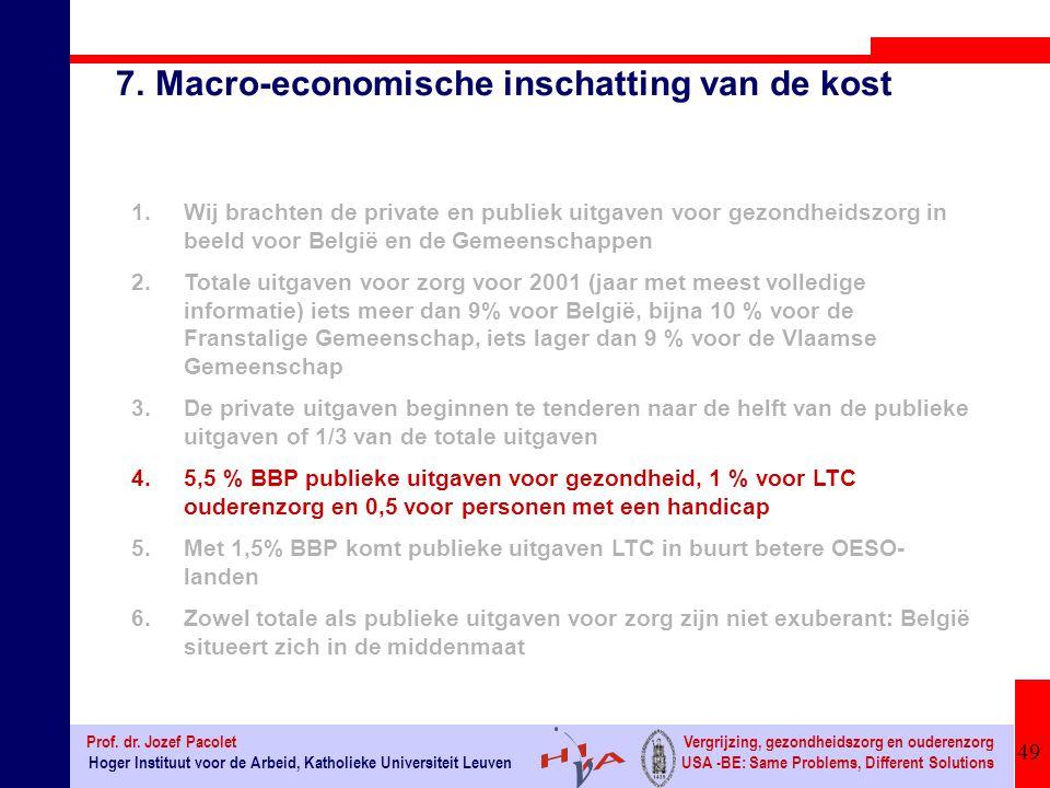 7. Macro-economische inschatting van de kost