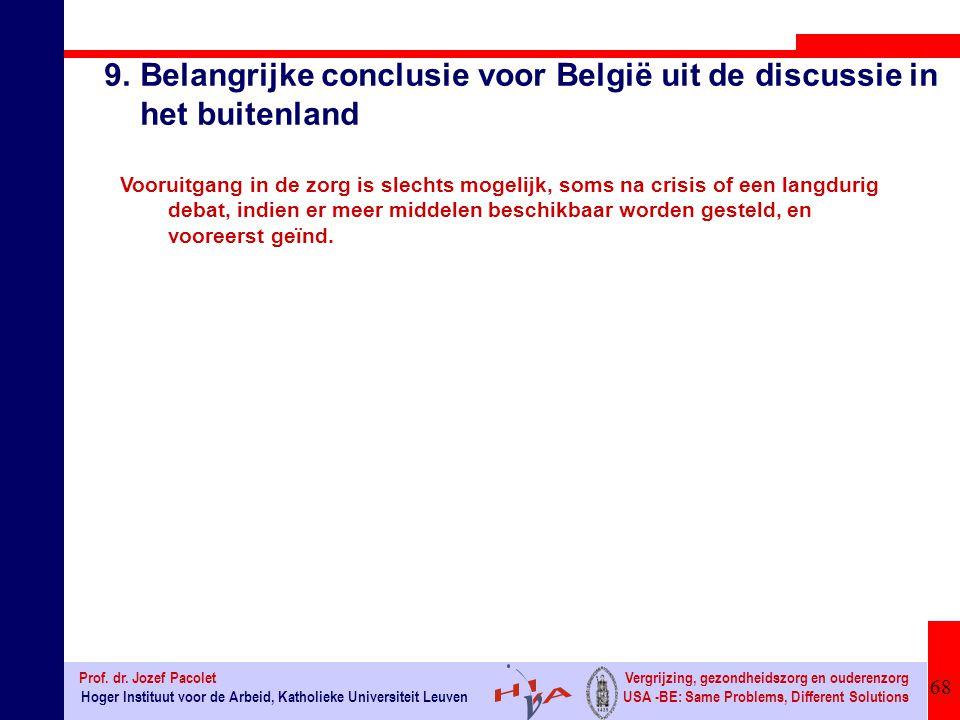 Belangrijke conclusie voor België uit de discussie in het buitenland