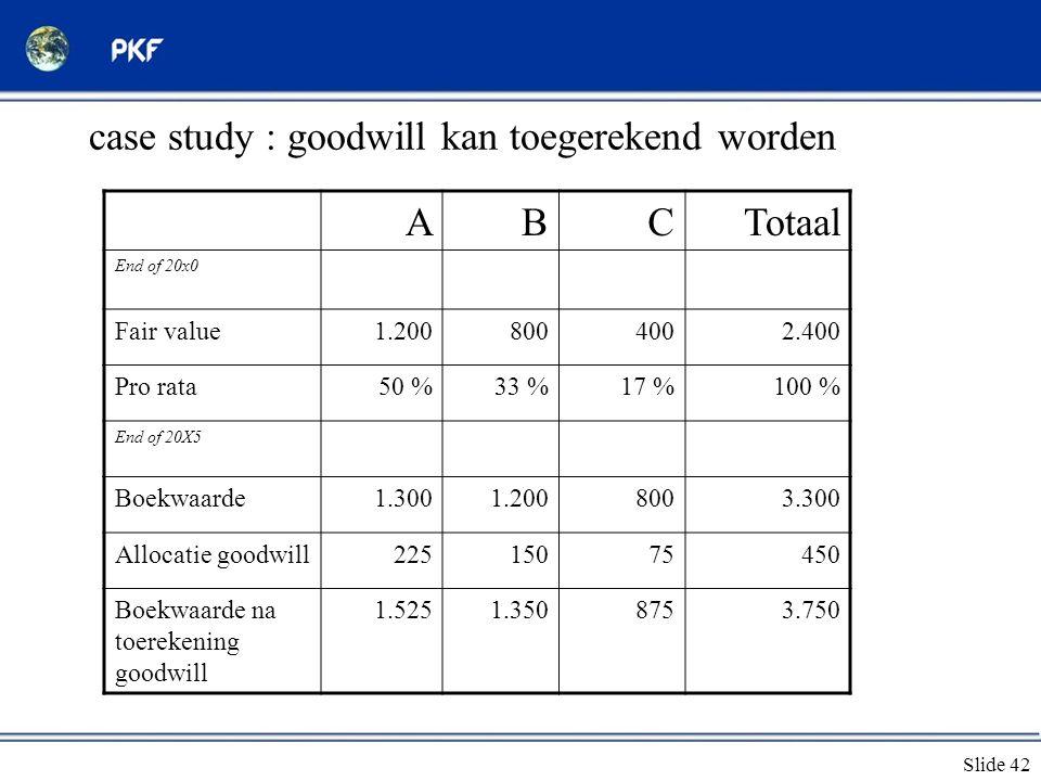 case study : goodwill kan toegerekend worden