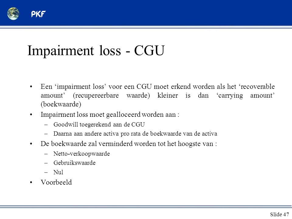 Impairment loss - CGU