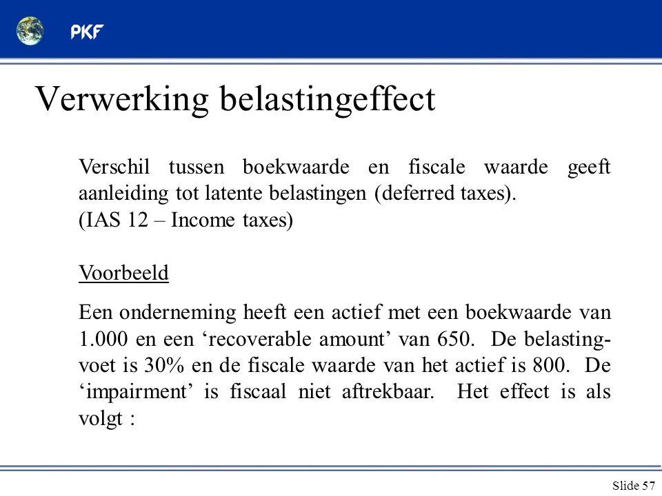 Verwerking belastingeffect