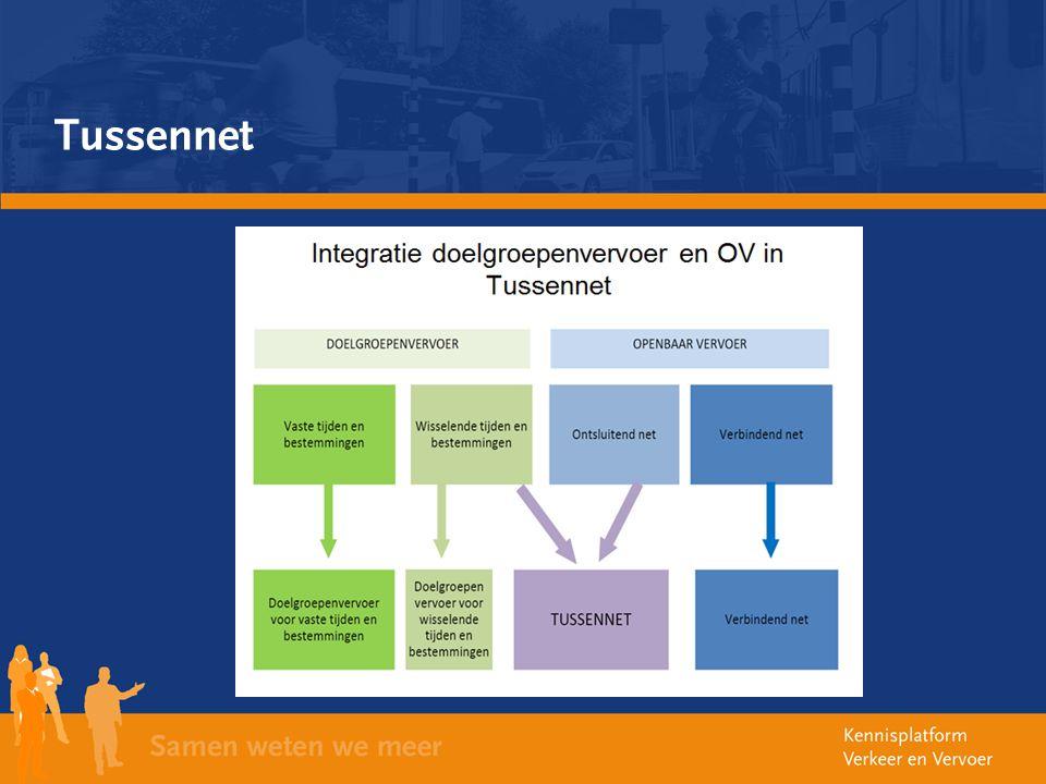 Tussennet Gemeente doet het namens de provincie (Almere en Lelystad op dit moment)