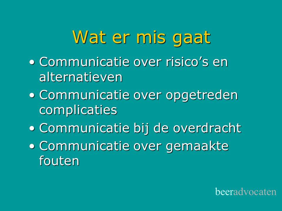 Wat er mis gaat Communicatie over risico's en alternatieven