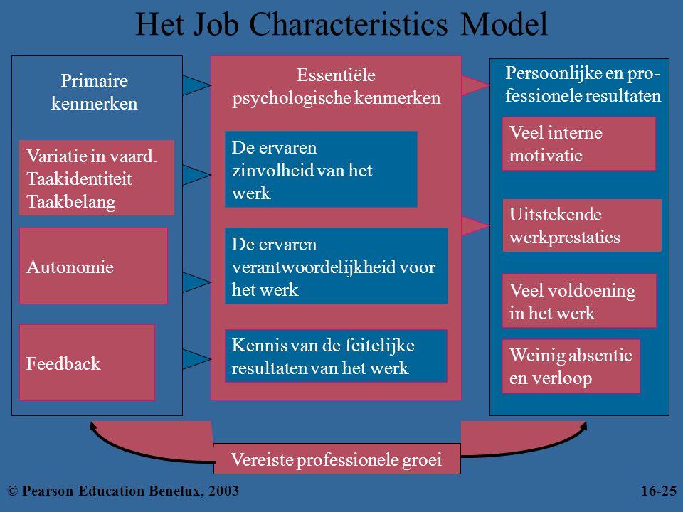 Het Job Characteristics Model