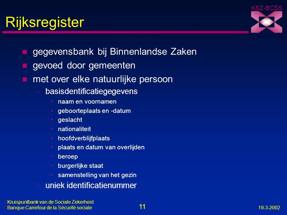Rijksregister gegevensbank bij Binnenlandse Zaken