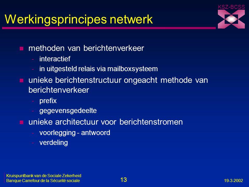 Werkingsprincipes netwerk