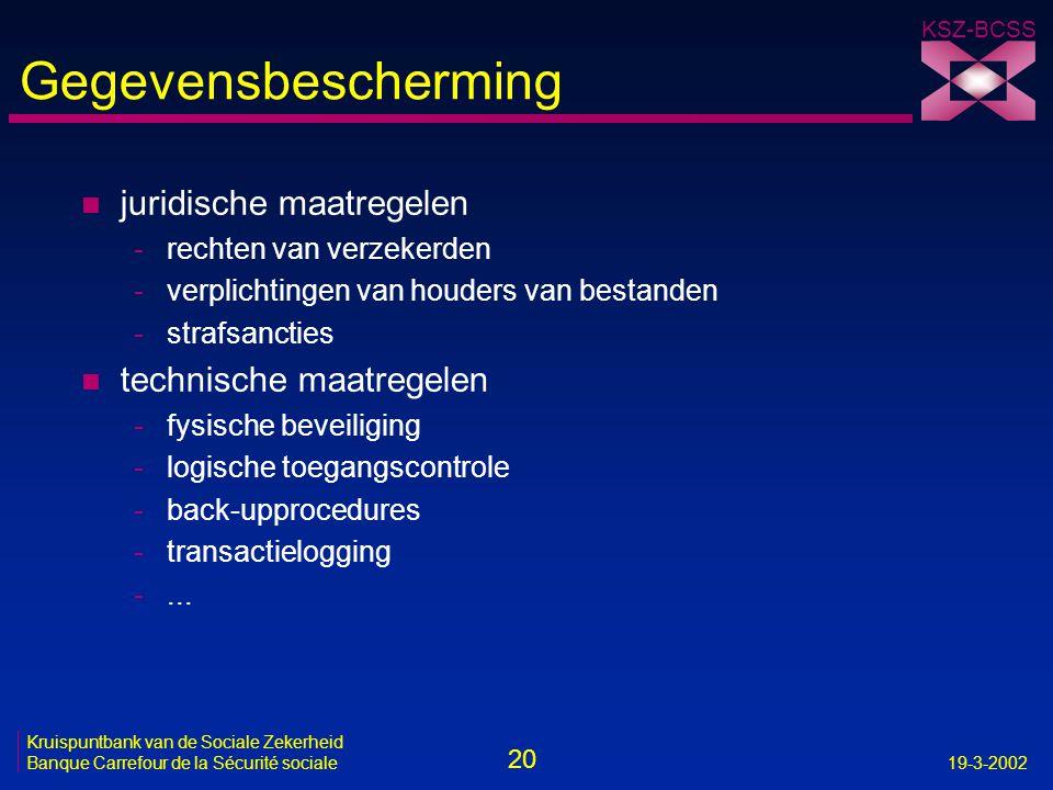 Gegevensbescherming juridische maatregelen technische maatregelen