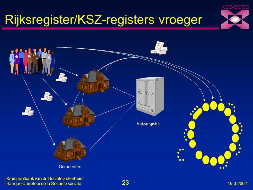 Rijksregister/KSZ-registers vroeger