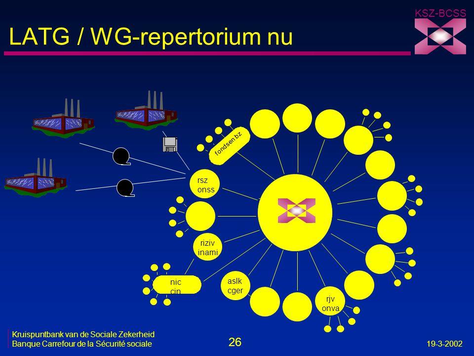 LATG / WG-repertorium nu