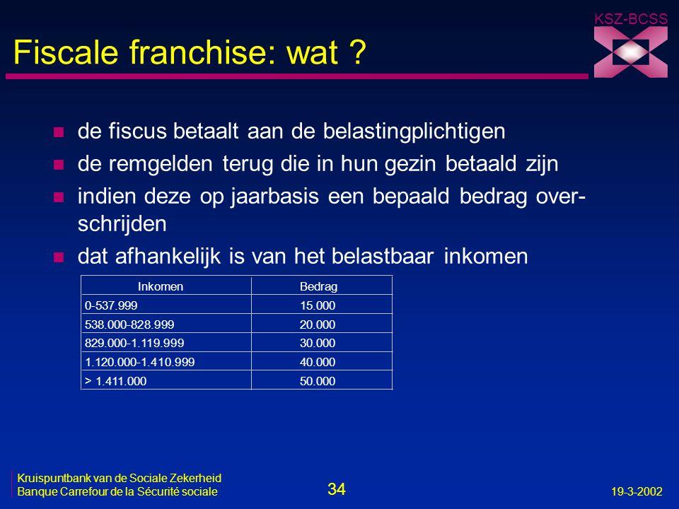 Fiscale franchise: wat
