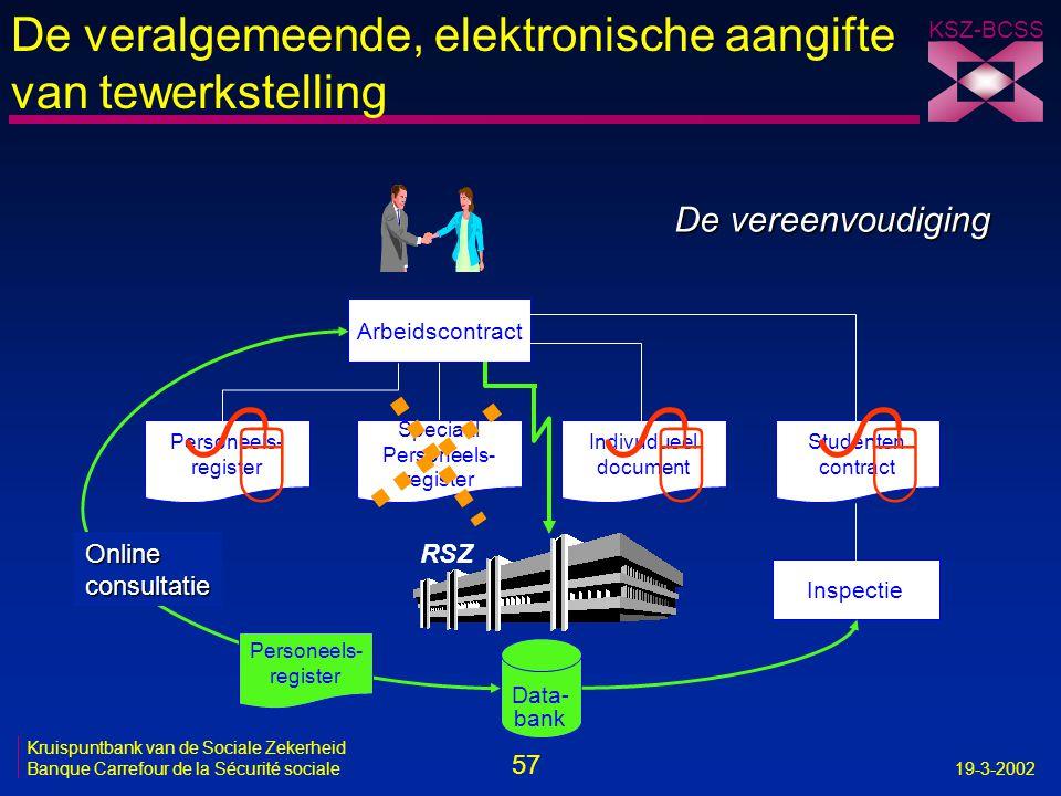 8 8 8 De veralgemeende, elektronische aangifte van tewerkstelling