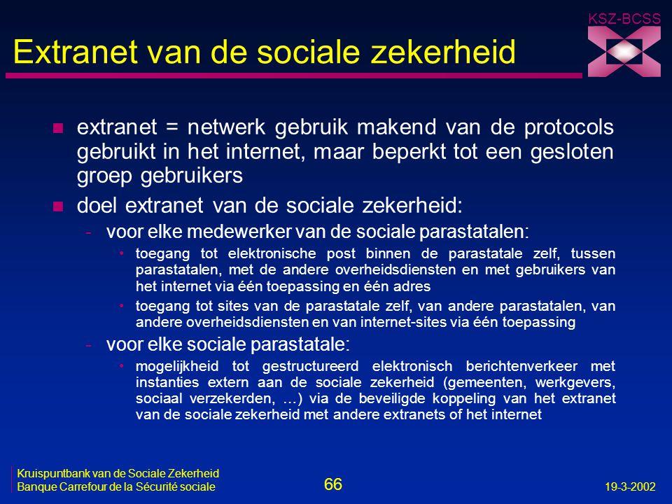 Extranet van de sociale zekerheid
