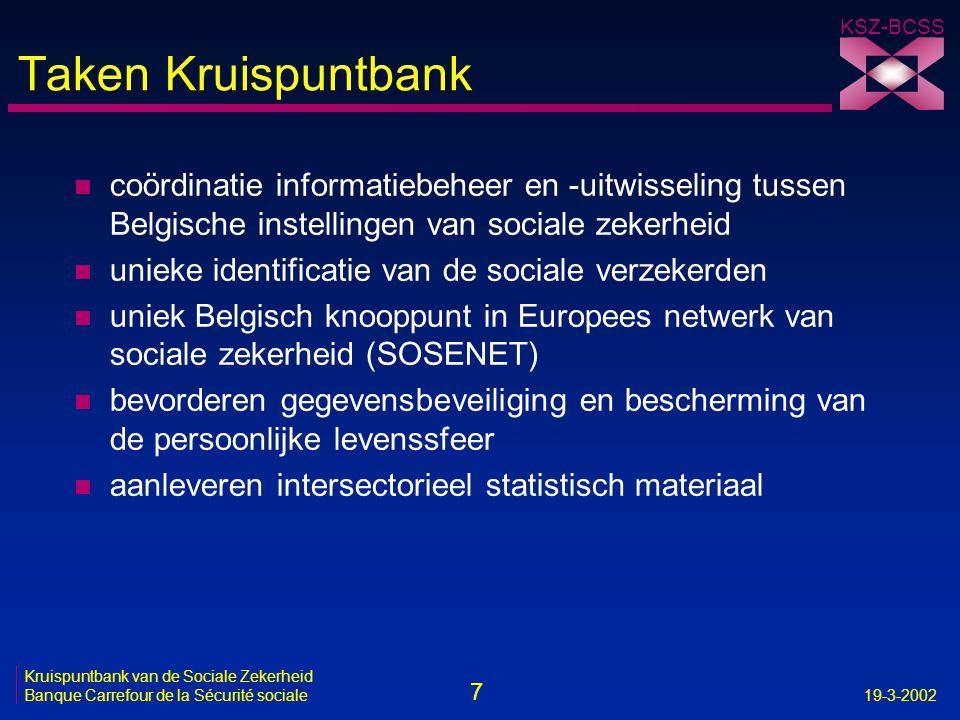 Taken Kruispuntbank coördinatie informatiebeheer en -uitwisseling tussen Belgische instellingen van sociale zekerheid.