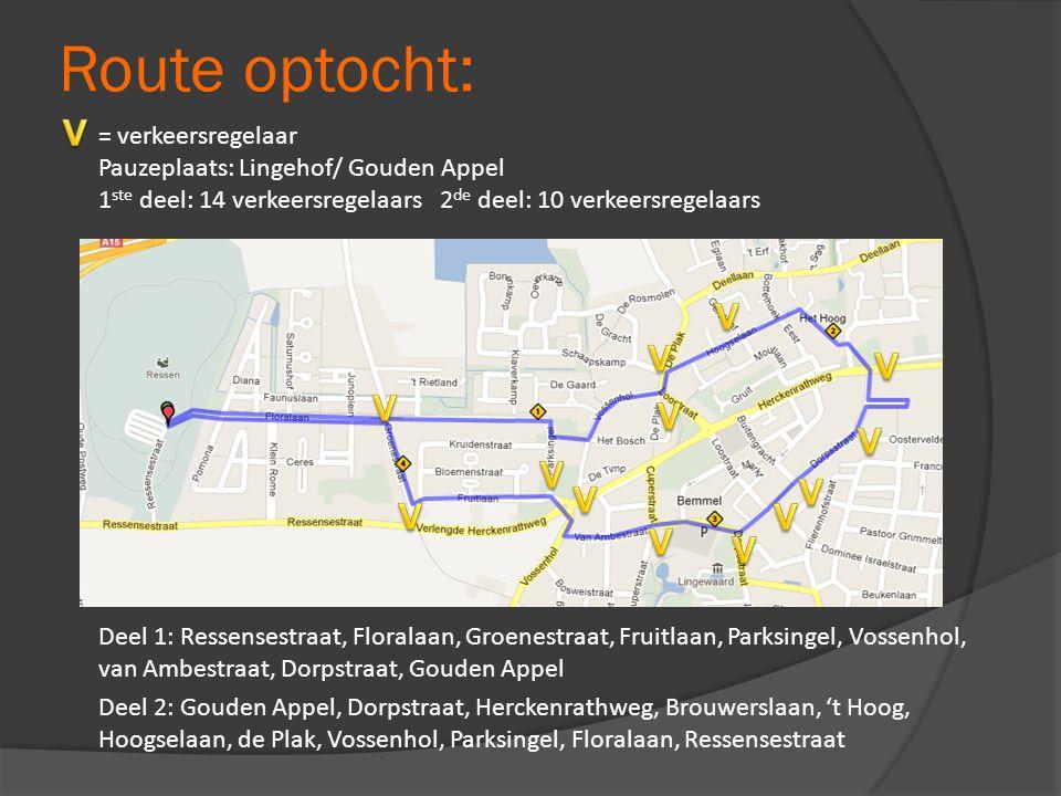Route optocht: V V V V V V V V V V V V V V = verkeersregelaar