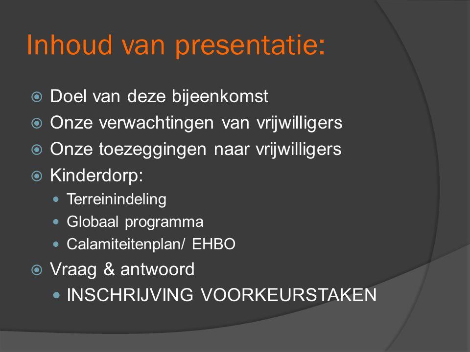 Inhoud van presentatie: