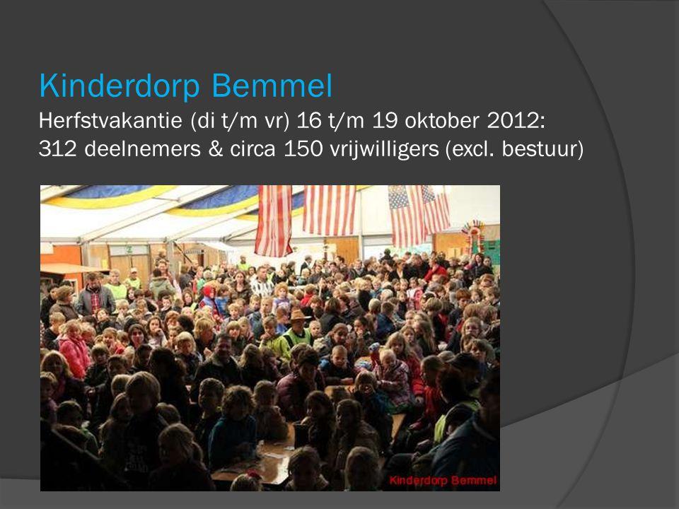 Kinderdorp Bemmel Herfstvakantie (di t/m vr) 16 t/m 19 oktober 2012: 312 deelnemers & circa 150 vrijwilligers (excl.