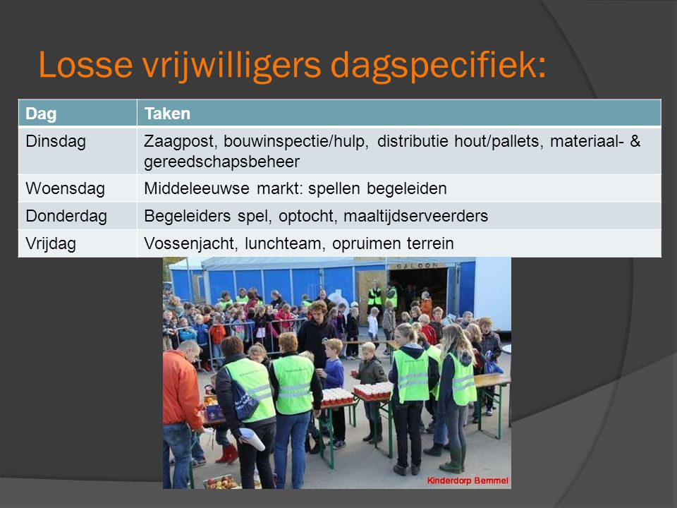 Losse vrijwilligers dagspecifiek: