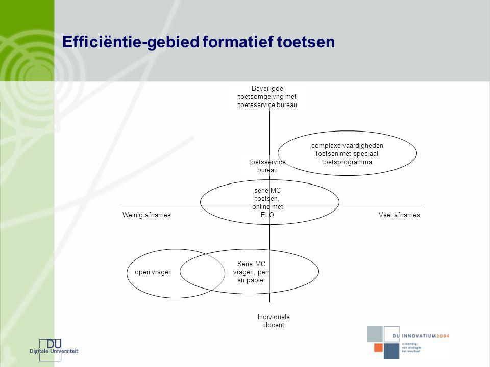 Efficiëntie-gebied formatief toetsen