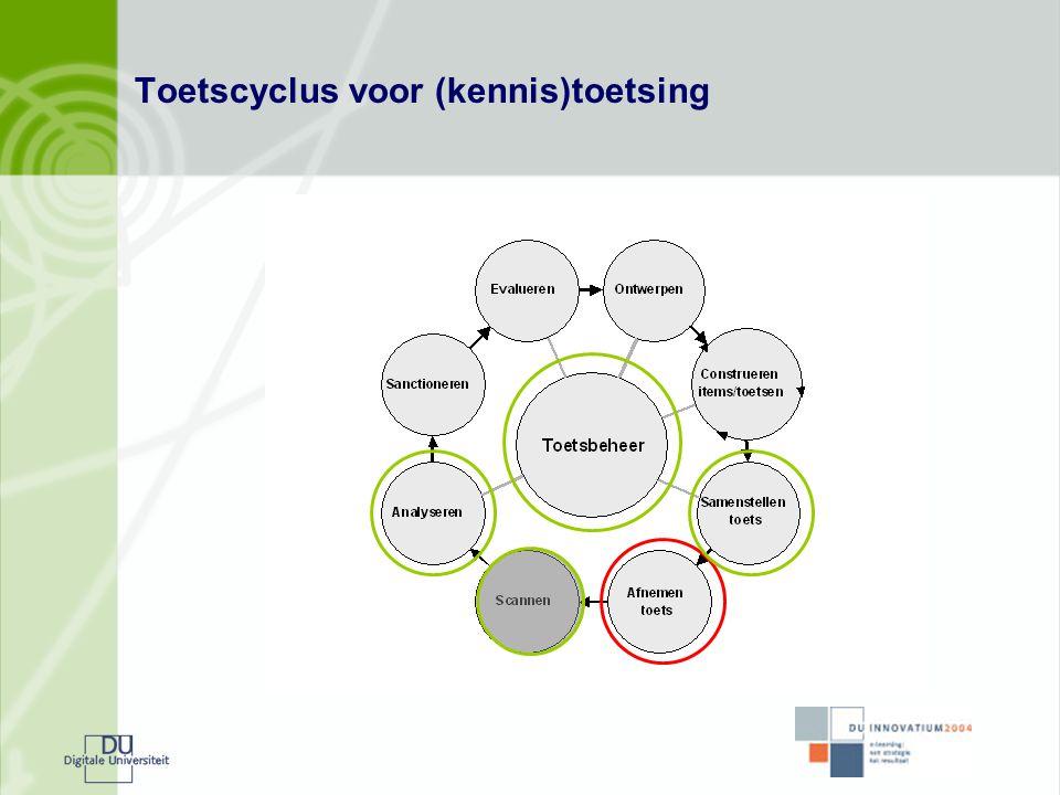 Toetscyclus voor (kennis)toetsing