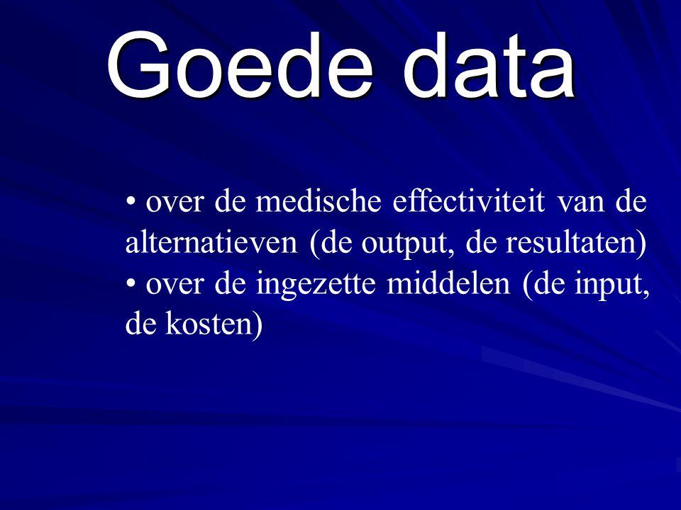 Goede data over de medische effectiviteit van de