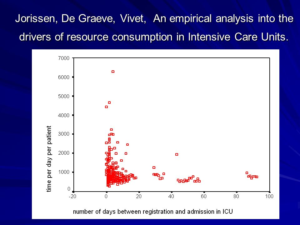 Jorissen, De Graeve, Vivet, An empirical analysis into the drivers of resource consumption in Intensive Care Units.