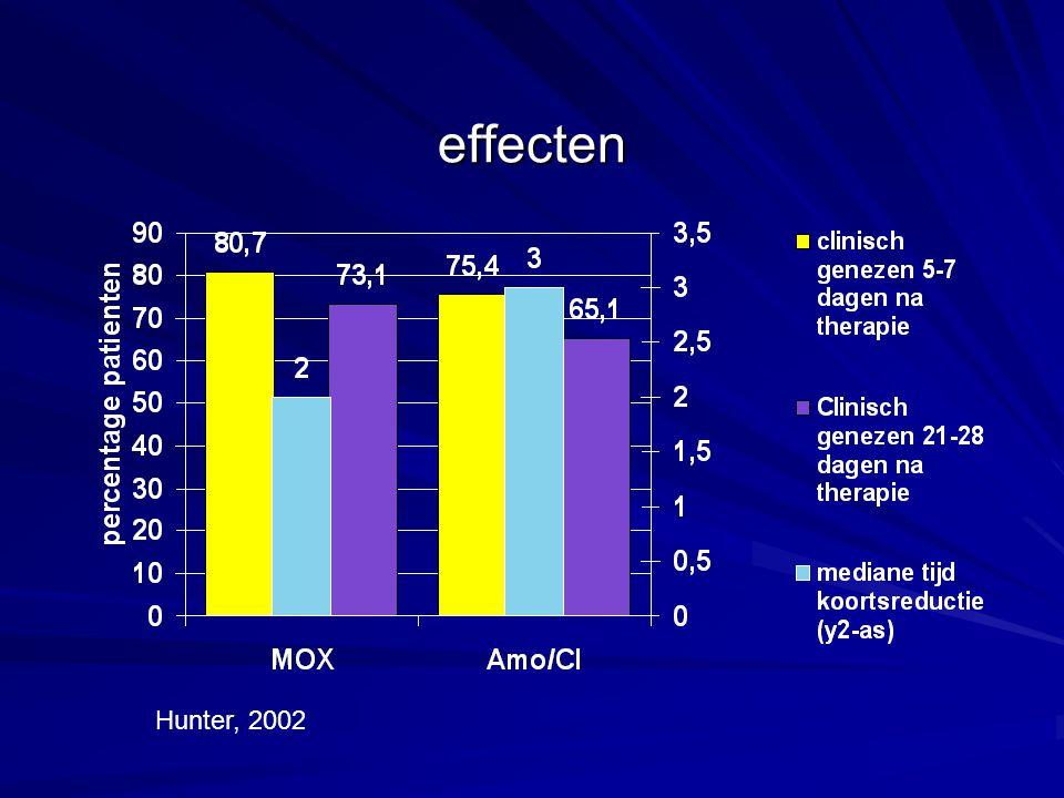 effecten Hunter, 2002 7 15