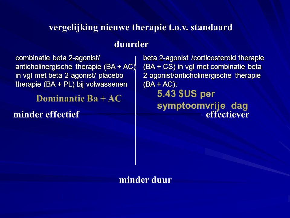vergelijking nieuwe therapie t.o.v. standaard