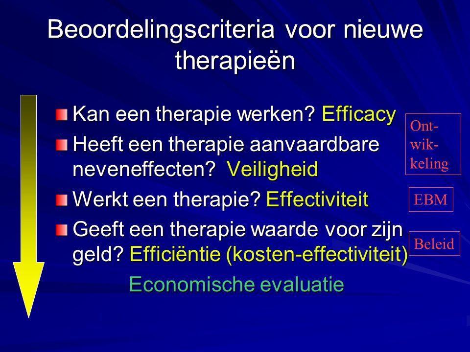 Beoordelingscriteria voor nieuwe therapieën