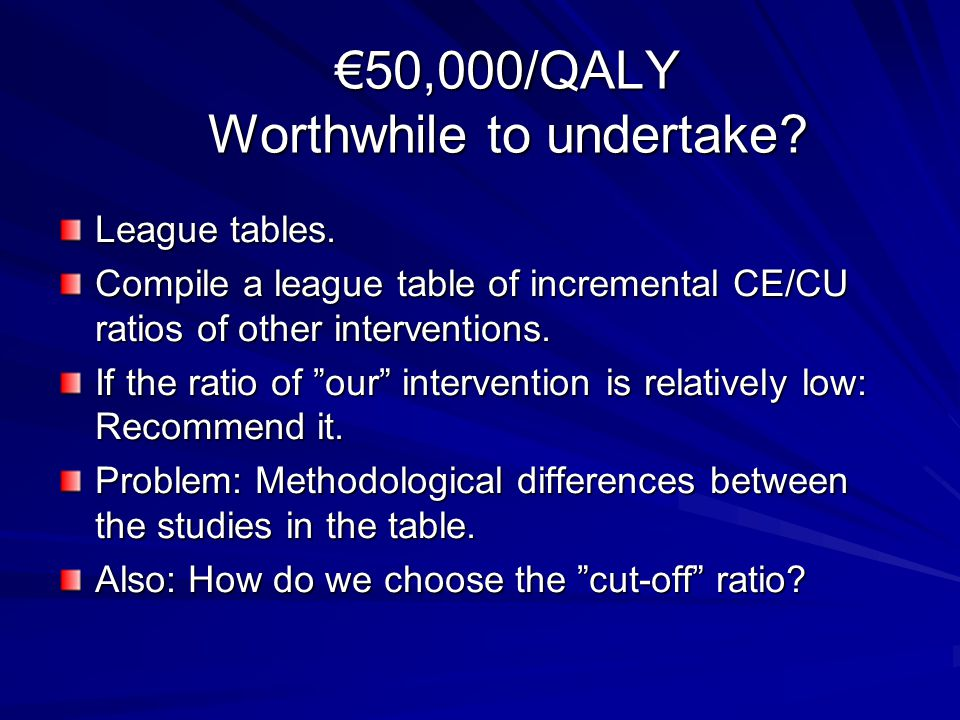 €50,000/QALY Worthwhile to undertake