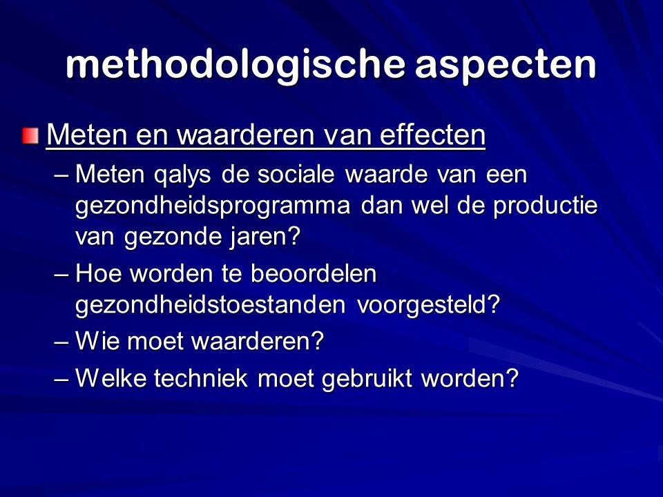 methodologische aspecten