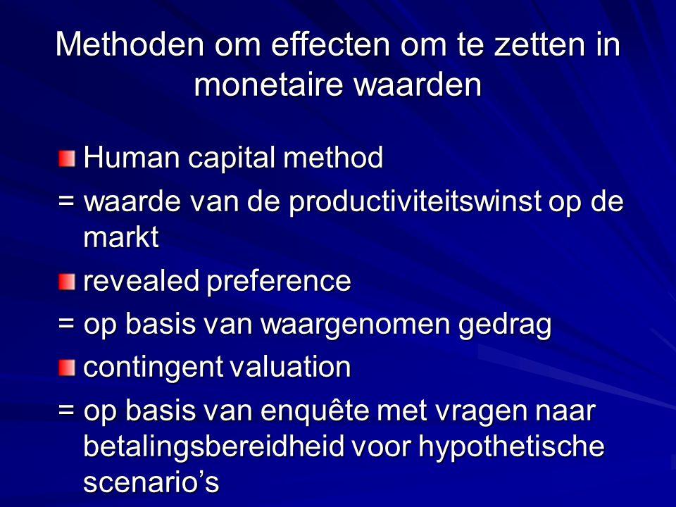 Methoden om effecten om te zetten in monetaire waarden