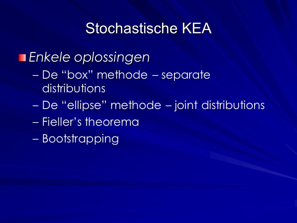 Stochastische KEA Enkele oplossingen
