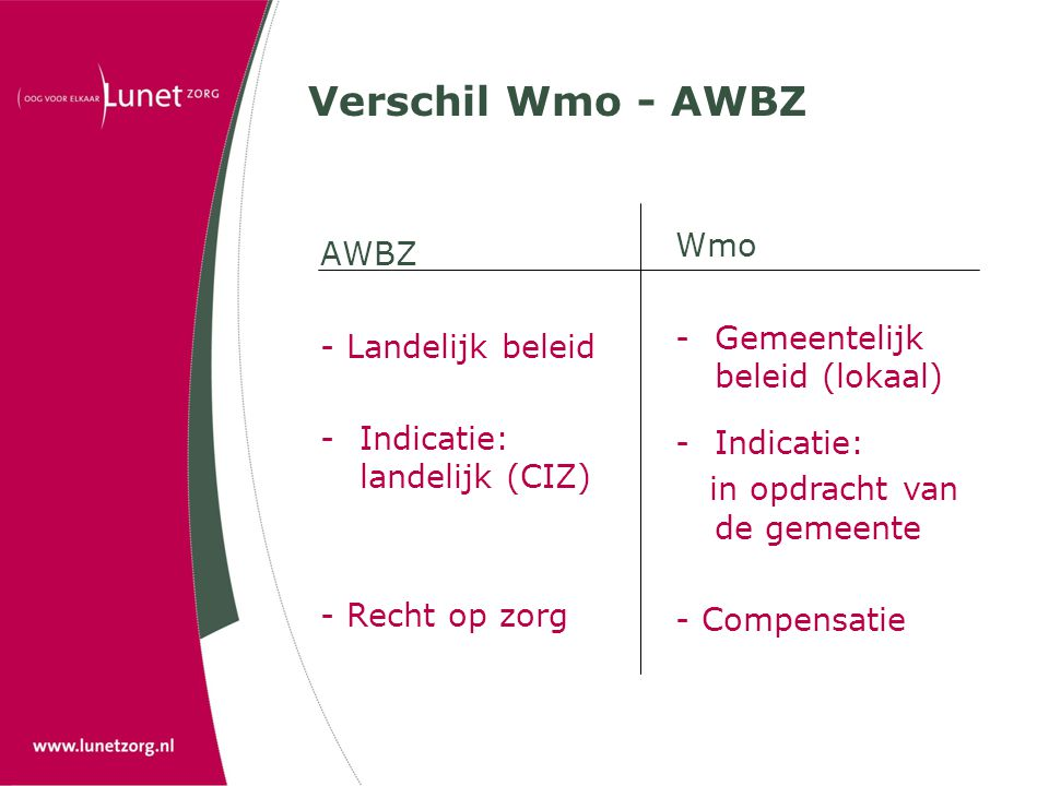 Verschil Wmo - AWBZ Wmo AWBZ Gemeentelijk beleid (lokaal)