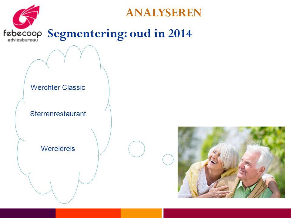 ANALYSEREN Segmentering: oud in 2014 Werchter Classic