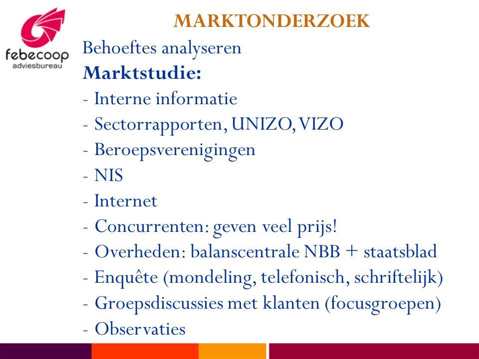 MARKTONDERZOEK Behoeftes analyseren. Marktstudie: Interne informatie. Sectorrapporten, UNIZO, VIZO.