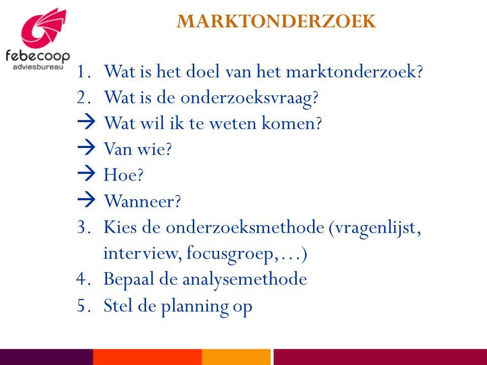 MARKTONDERZOEK Wat is het doel van het marktonderzoek Wat is de onderzoeksvraag Wat wil ik te weten komen