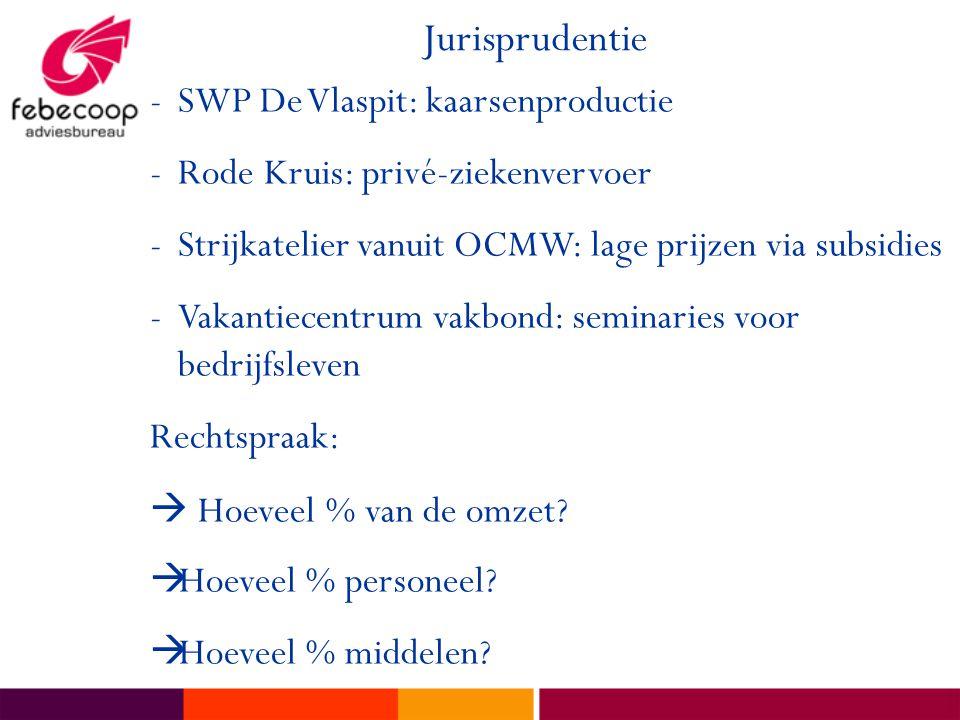 Jurisprudentie - SWP De Vlaspit: kaarsenproductie