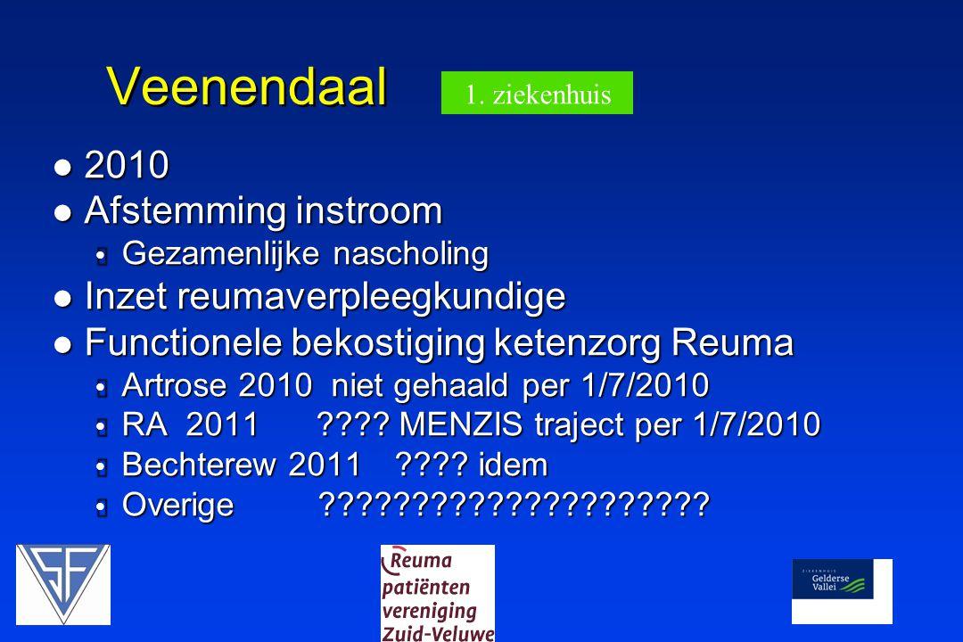 Veenendaal 2010 Afstemming instroom Inzet reumaverpleegkundige