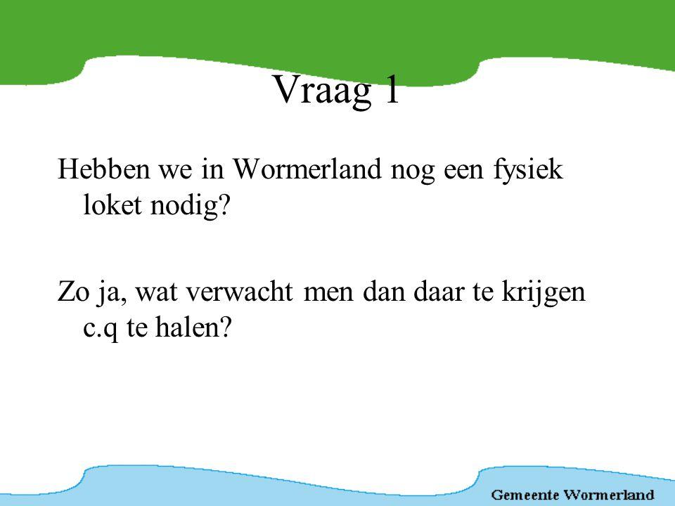 Vraag 1 Hebben we in Wormerland nog een fysiek loket nodig