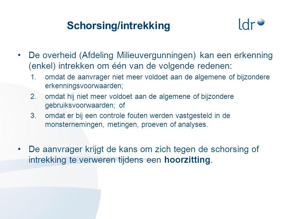 Schorsing/intrekking